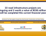 23 Road Infrastructure Projects (Free State SOPA 2020)